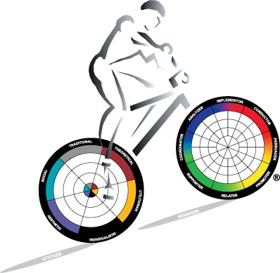 TTI's bicycle logo depicts the direct relationship between values and behaviors. Attitudes/values (the back wheel) drive behaviors (front wheel).